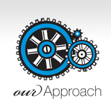 Wheels & Spokes Image Describing Our Approach